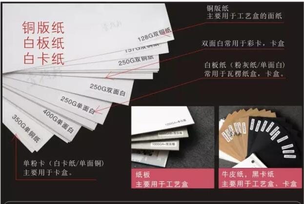 surface paper for packaging box